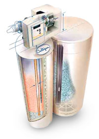 Culligan® Water Softener